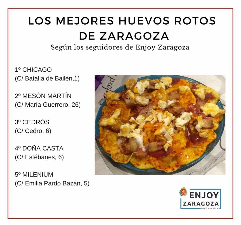 Los mejores huevos rotos de Zaragoza